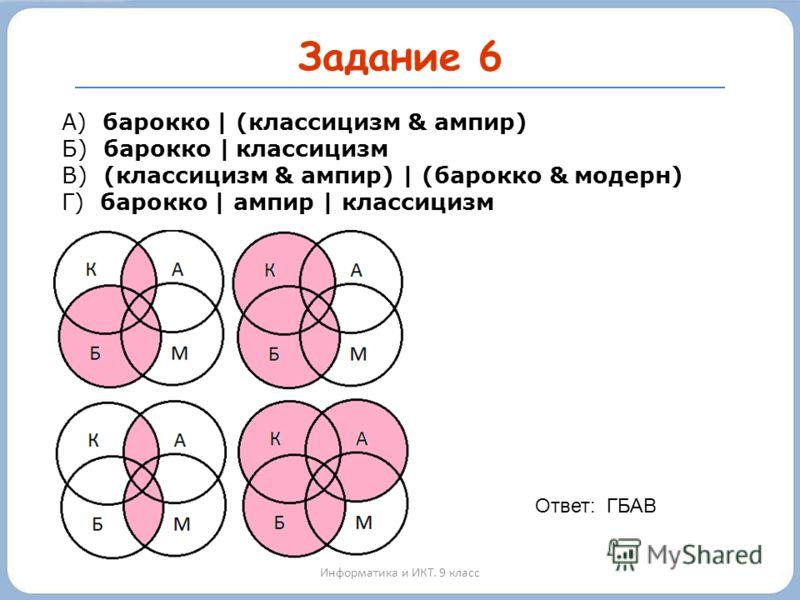 Задание 6 Информатика и ИКТ. 9 класс А) барокко | (классицизм & ампир) Б) барокко | классицизм В) (классицизм & ампир) | (барокко & модерн) Г) барокко | ампир | классицизм Ответ: ГБАВ