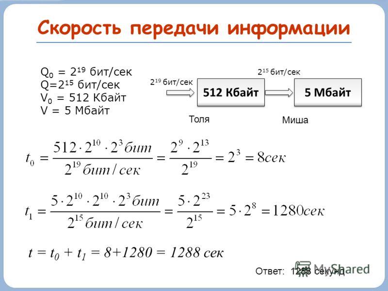 Скорость передачи информации Ответ: 1288 секунд Q 0 = 2 19 бит/сек Q=2 15 бит/сек V 0 = 512 Кбайт V = 5 Мбайт 512 Кбайт 5 Мбайт 2 19 бит/сек 2 15 бит/сек Толя Миша t = t 0 + t 1 = 8+1280 = 1288 сек
