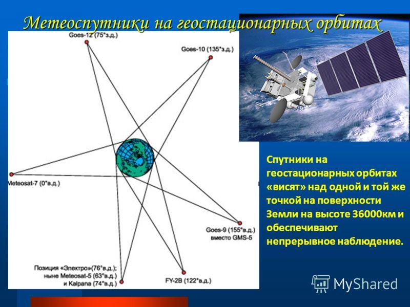 Метеоспутники на геостационарных орбитах Спутники на геостационарных орбитах «висят» над одной и той же точкой на поверхности Земли на высоте 36000км и обеспечивают непрерывное наблюдение.