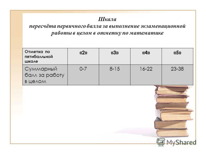 Шкала пересчёта первичного балла за выполнение экзаменационной работы в целом в отметку по математике Отметка по пятибалльной шкале «2»«3»«4»«5» Суммарный балл за работу в целом 0-78-1516-2223-38
