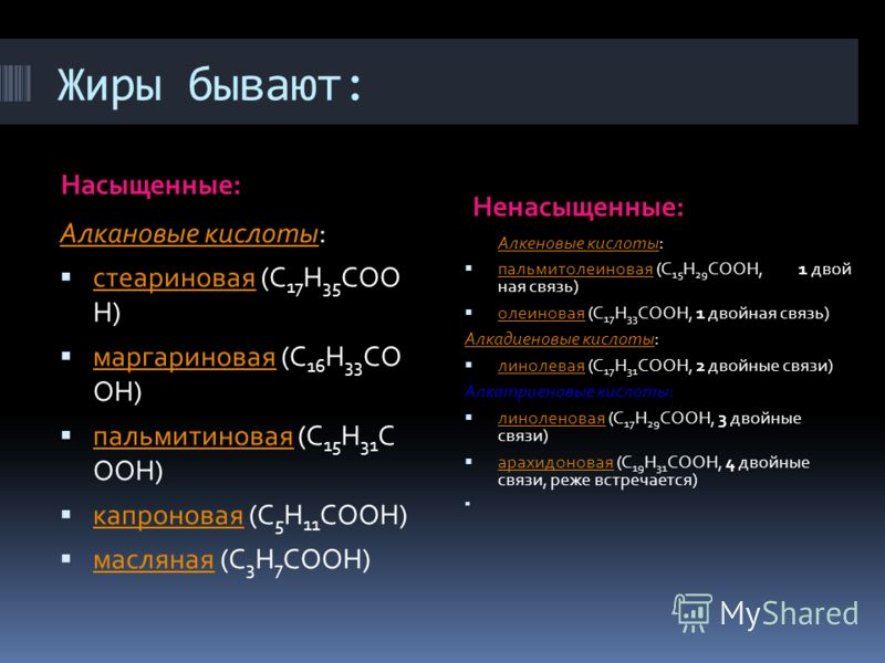 Жиры бывают: Насыщенные: Ненасыщенные: Алкановые кислотыАлкановые кислоты: стеариновая (C 17 H 35 COO H) стеариновая маргариновая (C 16 H 33 CO OH) маргариновая пальмитиновая (C 15 H 31 C OOH) пальмитиновая капроновая (C 5 H 11 COOH) капроновая масля