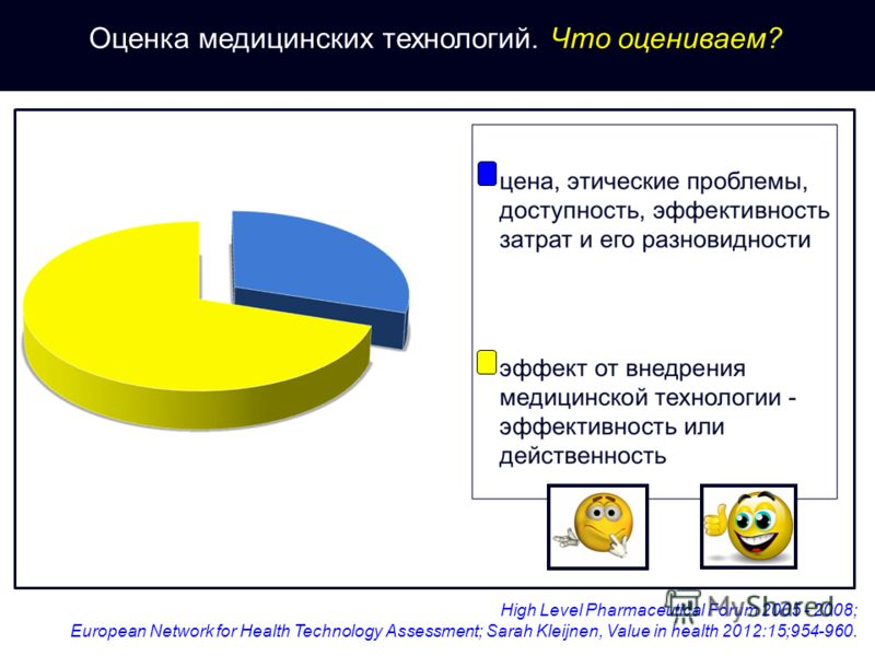 High Level Pharmaceutical Forum 2005 - 2008; European Network for Health Technology Assessment; Sarah Kleijnen, Value in health 2012:15;954-960. Оценка медицинских технологий. Что оцениваем?