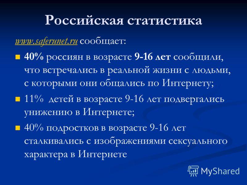 Российская статистика www.saferunet.ruwww.saferunet.ru сообщает: 40% россиян в возрасте 9-16 лет сообщили, что встречались в реальной жизни с людьми, с которыми они общались по Интернету; 11% детей в возрасте 9-16 лет подвергались унижению в Интернет