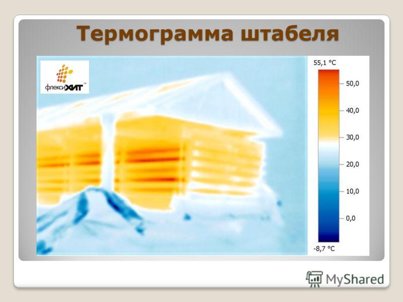 Термограмма штабеля Термограмма штабеля