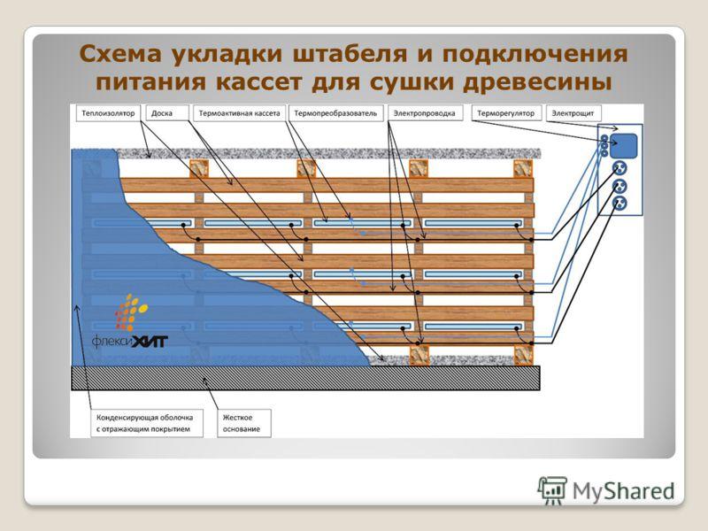 Схема укладки штабеля и подключения питания кассет для сушки древесины