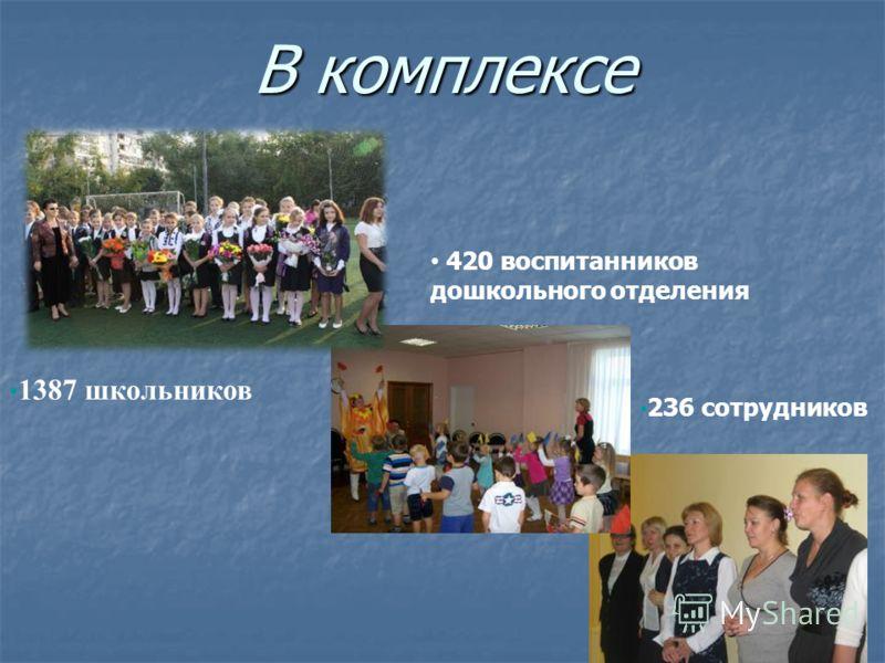 236 сотрудников В комплексе 420 воспитанников дошкольного отделения 1387 школьников