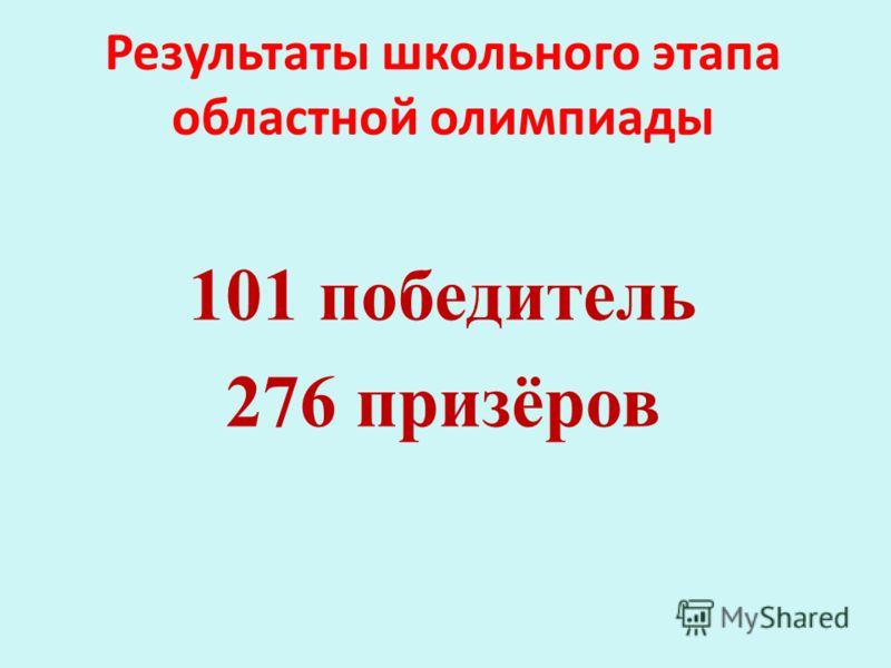 Результаты школьного этапа областной олимпиады 101 победитель 276 призёров