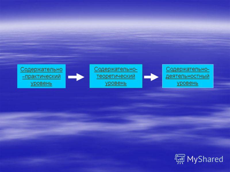 Содержательно – практический уровень Содержательно- теоретический уровень Содержательно- деятельностный уровень