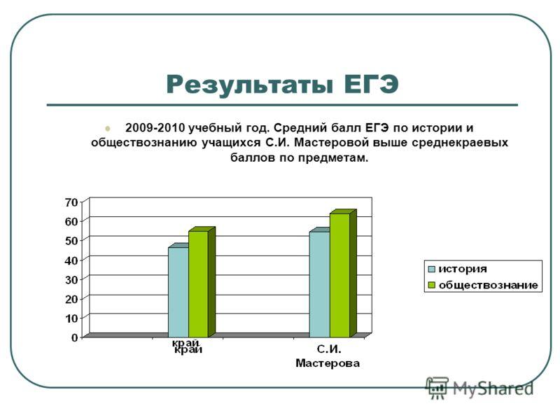 Результаты ЕГЭ 2009-2010 учебный год. Средний балл ЕГЭ по истории и обществознанию учащихся С.И. Мастеровой выше среднекраевых баллов по предметам.