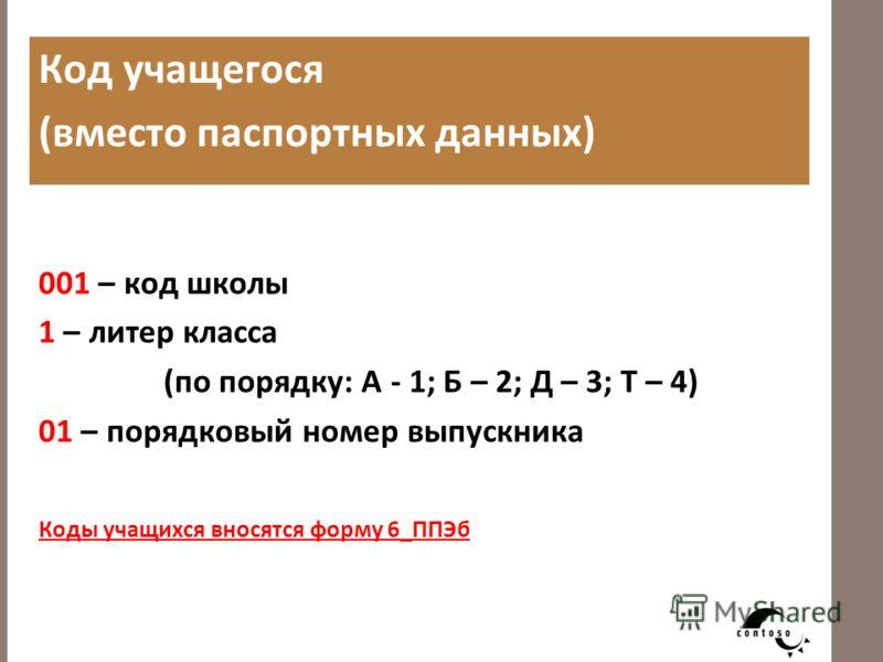 Код учащегося (вместо паспортных данных) 001 – код школы 1 – литер класса (по порядку: А - 1; Б – 2; Д – 3; Т – 4) 01 – порядковый номер выпускника Коды учащихся вносятся форму 6_ППЭб