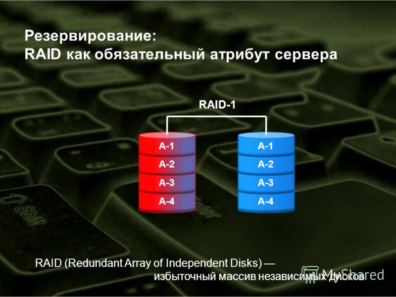 Резервирование: RAID как обязательный атрибут сервера RAID (Redundant Array of Independent Disks) избыточный массив независимых дисков A-1 A-2 A-3 A-4 A-1 A-2 A-3 A-4 RAID-1