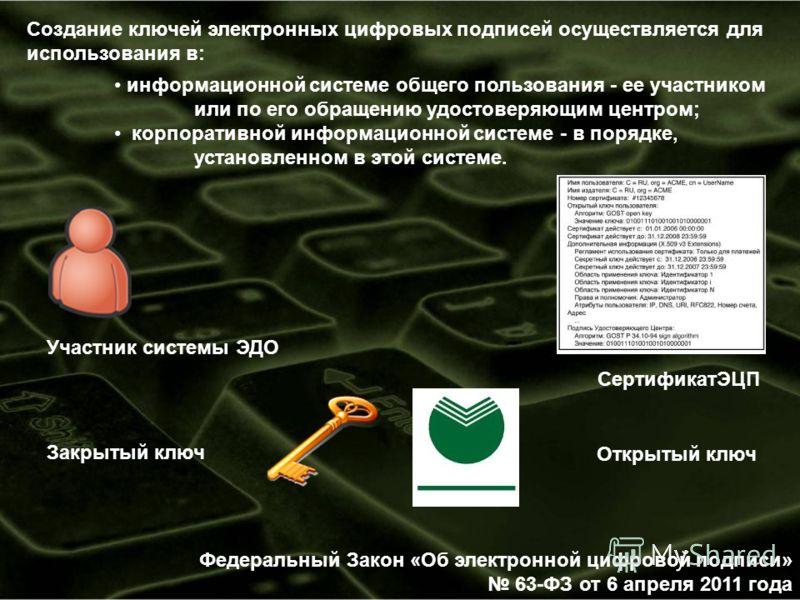 информационной системе общего пользования - ее участником или по его обращению удостоверяющим центром; корпоративной информационной системе - в порядке, установленном в этой системе. Участник системы ЭДО Закрытый ключ Открытый ключ СертификатЭЦП Созд
