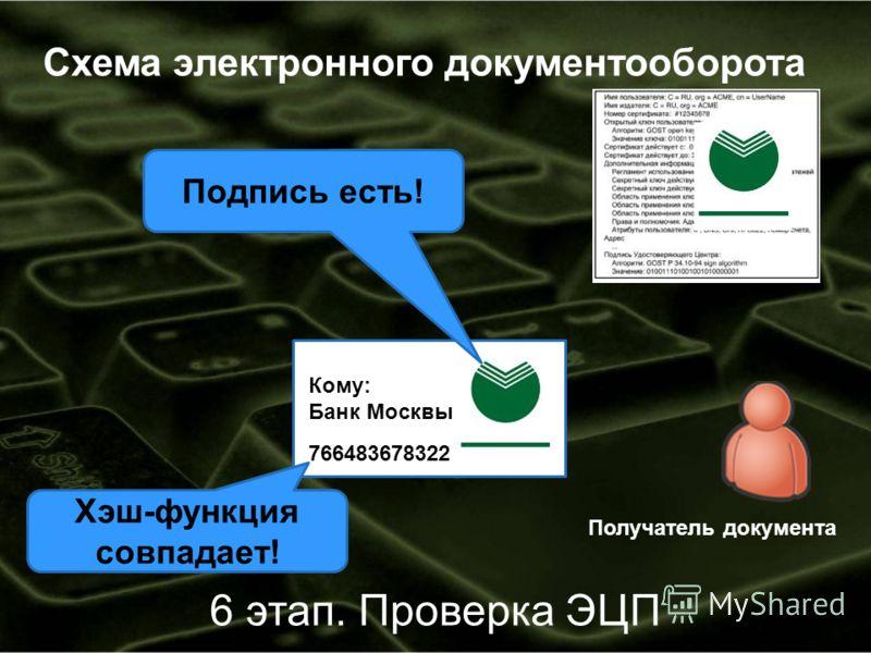 Схема электронного документооборота Получатель документа 6 этап. Проверка ЭЦП Кому: Банк Москвы Подпись есть! 766483678322 Хэш-функция совпадает!