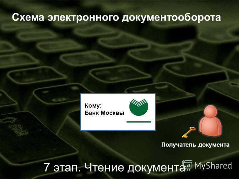 ЖНТАЕПЛЕО ЧЕНУПЕРОЕ Схема электронного документооборота Получатель документа 7 этап. Чтение документа Кому: Банк Москвы