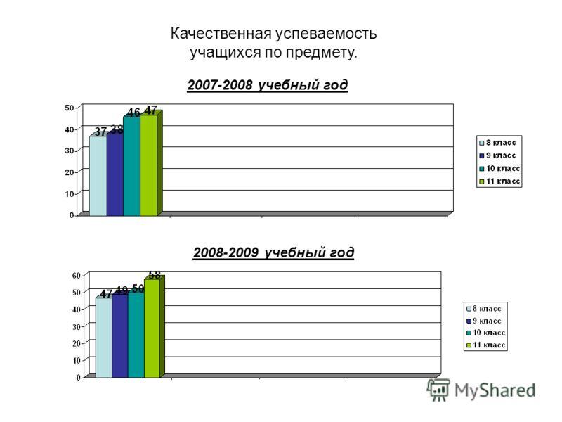 Качественная успеваемость учащихся по предмету. 2007-2008 учебный год 2008-2009 учебный год