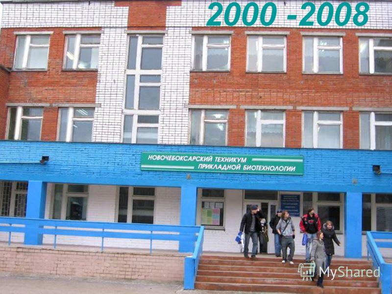 2000 -2008