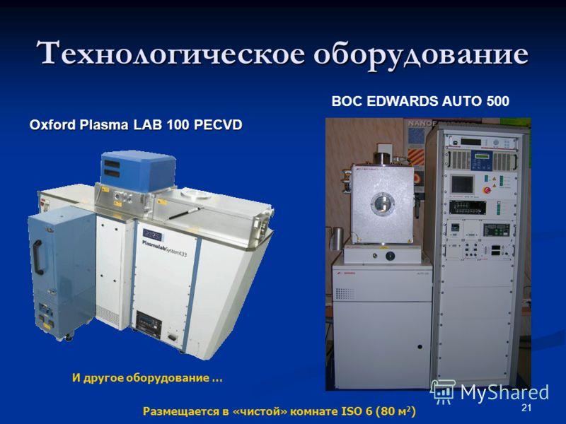 21 Технологическое оборудование Oxford Plasma LAB 100 PECVD BOC EDWARDS AUTO 500 И другое оборудование … Размещается в «чистой» комнате ISO 6 (80 м 2 )