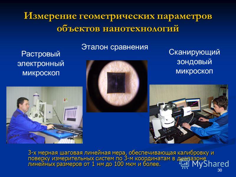 30 Измерение геометрических параметров объектов нанотехнологий Растровый электронный микроскоп Сканирующий зондовый микроскоп Эталон сравнения 3-х мерная шаговая линейная мера, обеспечивающая калибровку и поверку измерительных систем по 3-м координат