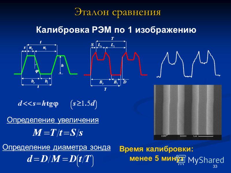 33 Эталон сравнения Калибровка РЭМ по 1 изображению Определение увеличения Определение диаметра зонда Время калибровки: менее 5 минут