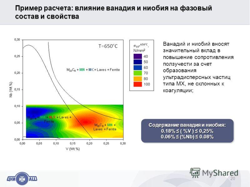 Пример расчета: влияние ванадия и ниобия на фазовый состав и свойства Ванадий и ниобий вносят значительный вклад в повышение сопротивления ползучести за счет образования ультрадисперсных частиц типа MX, не склонных к коагуляции; Содержание ванадия и