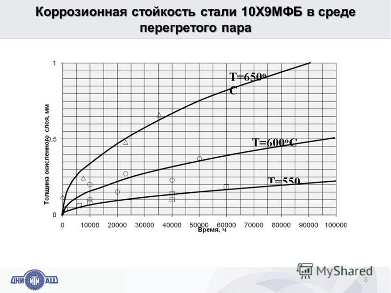 Коррозионная стойкость стали 10Х9МФБ в среде перегретого пара 8