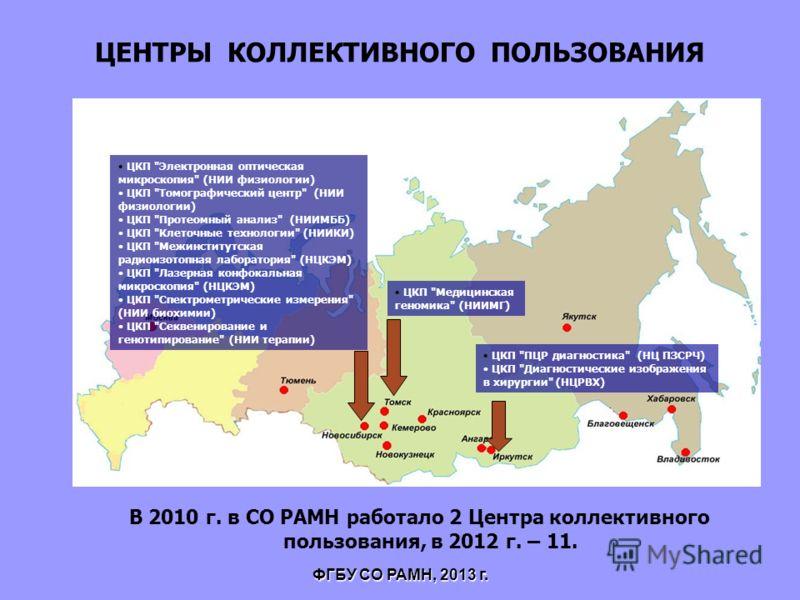 ЦЕНТРЫ КОЛЛЕКТИВНОГО ПОЛЬЗОВАНИЯ В 2010 г. в СО РАМН работало 2 Центра коллективного пользования, в 2012 г. – 11. ЦКП
