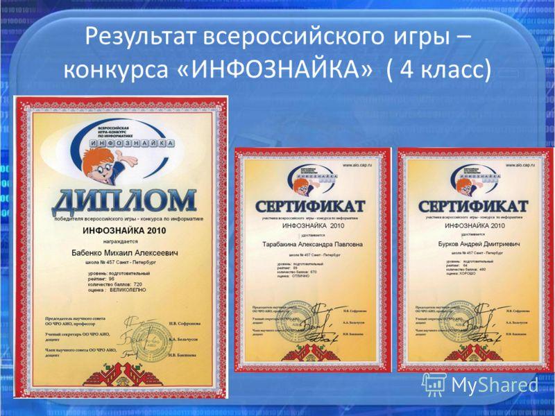 Результат всероссийского игры – конкурса «ИНФОЗНАЙКА» ( 4 класс)