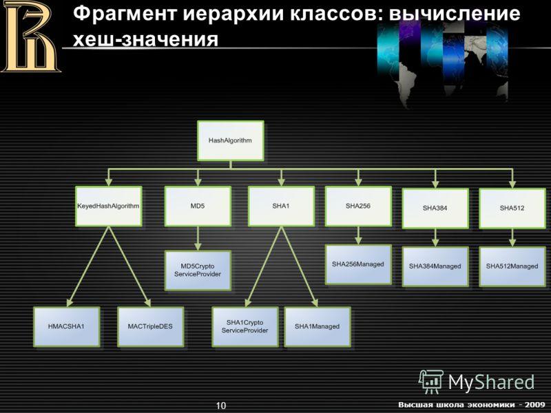 Высшая школа экономики - 2009 10 Фрагмент иерархии классов: вычисление хеш-значения