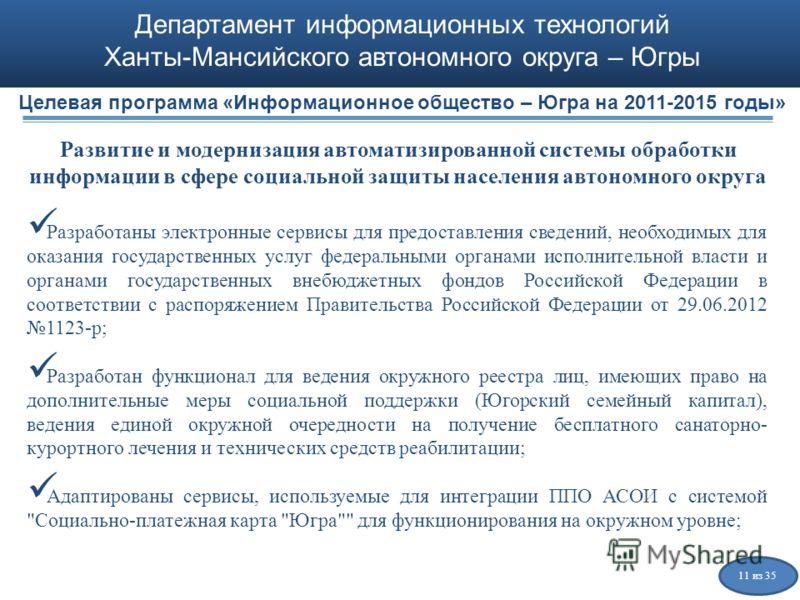 Департамент информационных технологий Ханты-Мансийского автономного округа – Югры Ханты-Мансийский автономный округ – Югра Департамент информационных технологий Развитие и модернизация автоматизированной системы обработки информации в сфере социально