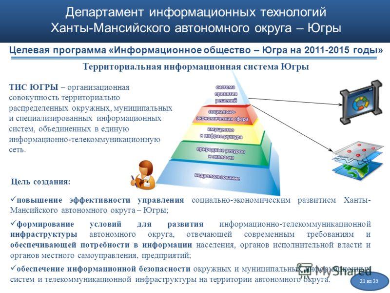 Департамент информационных технологий Ханты-Мансийского автономного округа – Югры ТИС ЮГРЫ – организационная совокупность территориально распределенных окружных, муниципальных и специализированных информационных систем, объединенных в единую информац