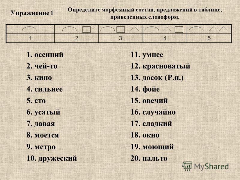 Упражнение 1 1. осенний11. умнее 2. чей-то12. красноватый 3. кино13. досок (Р.п.) 4. сильнее14. фойе 5. сто15. овечий 6. усатый16. случайно 7. давая17. сладкий 8. моется18. окно 9. метро19. моющий 10. дружеский20. пальто Определите морфемный состав,