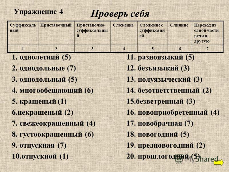 Упражнение 4 Проверь себя 1. однолетний (5)11. разноязыкий (5) 2. однодольные (7)12. безъязыкий (3) 3. однодольный (5)13. полуязыческий (3) 4. многообещающий (6)14. безответственный (2) 5. крашеный(1)15.безветренный (3) 6.некрашеный (2)16. новоприобр