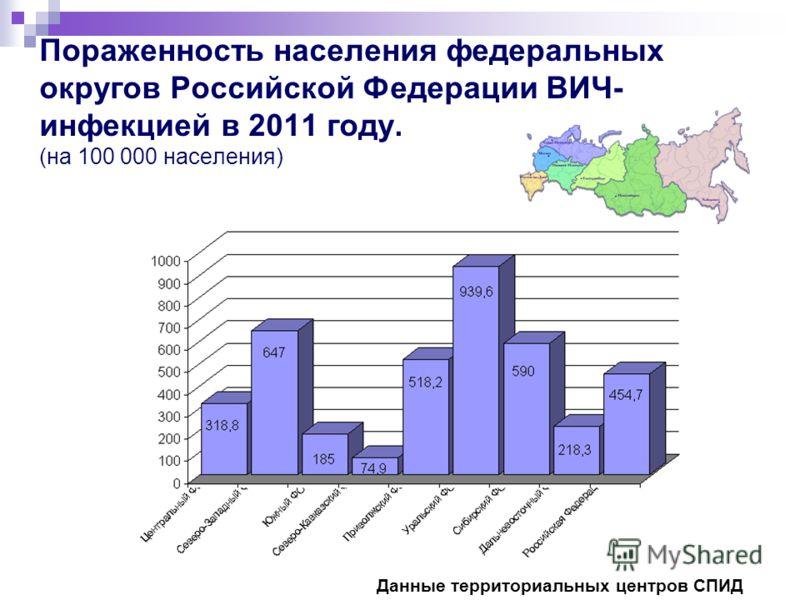 Пораженность населения федеральных округов Российской Федерации ВИЧ- инфекцией в 2011 году. (на 100 000 населения) Данные территориальных центров СПИД