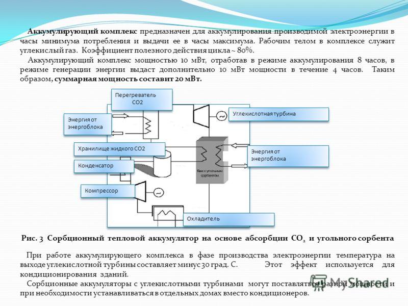 Аккумулирующий комплекс предназначен для аккумулирования производимой электроэнергии в часы минимума потребления и выдачи ее в часы максимума. Рабочим телом в комплексе служит углекислый газ. Коэффициент полезного действия цикла ~ 80%. Аккумулирующий