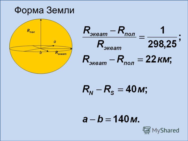 Форма Земли R экват R пол a b