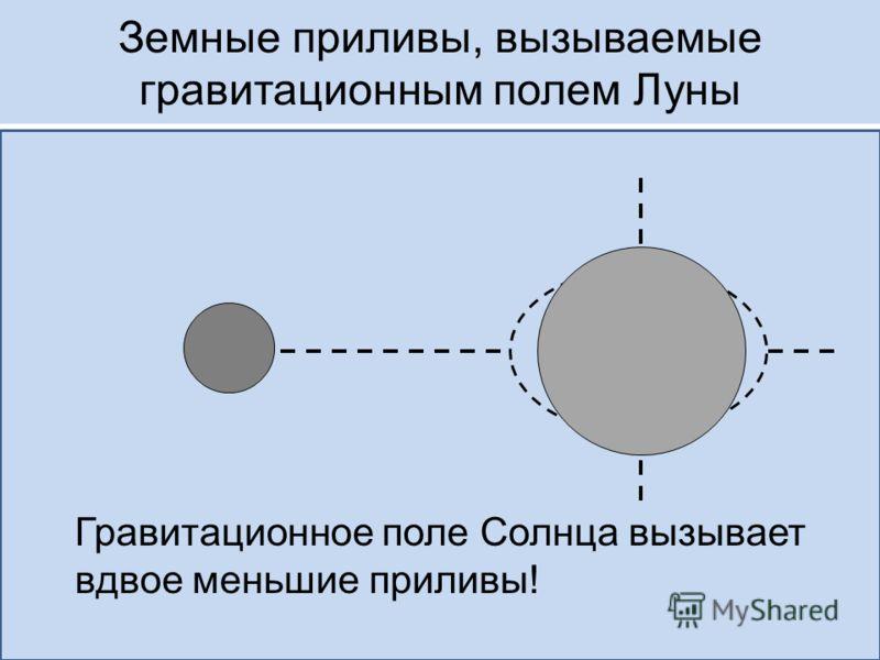 Земные приливы, вызываемые гравитационным полем Луны Гравитационное поле Солнца вызывает вдвое меньшие приливы!