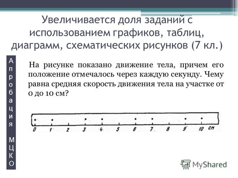 Увеличивается доля заданий с использованием графиков, таблиц, диаграмм, схематических рисунков (7 кл.) На рисунке показано движение тела, причем его положение отмечалось через каждую секунду. Чему равна средняя скорость движения тела на участке от 0