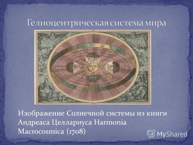Изображение Солнечной системы из книги Андреаса Целлариуса Harmonia Macrocosmica (1708)