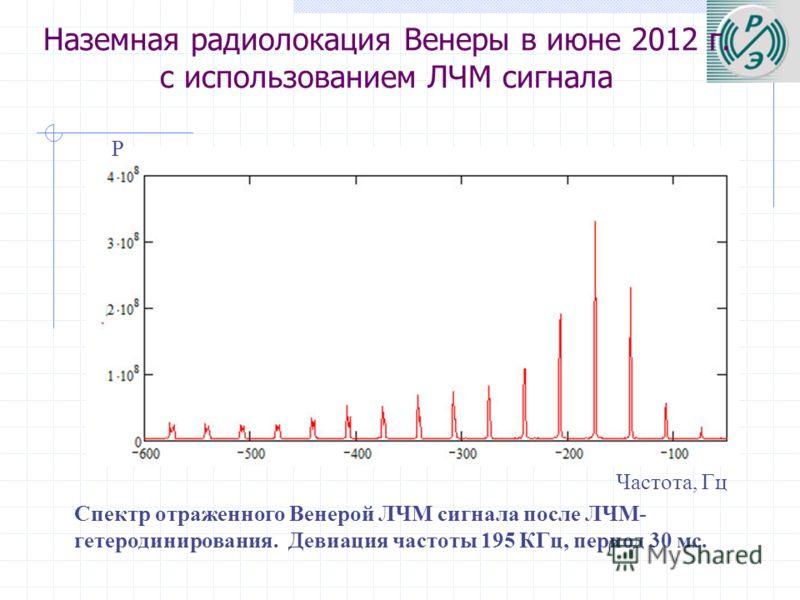 Наземная радиолокация Венеры в июне 2012 г. с использованием ЛЧМ сигнала Спектр отраженного Венерой ЛЧМ сигнала после ЛЧМ- гетеродинирования. Девиация частоты 195 КГц, период 30 мс. Частота, Гц Р