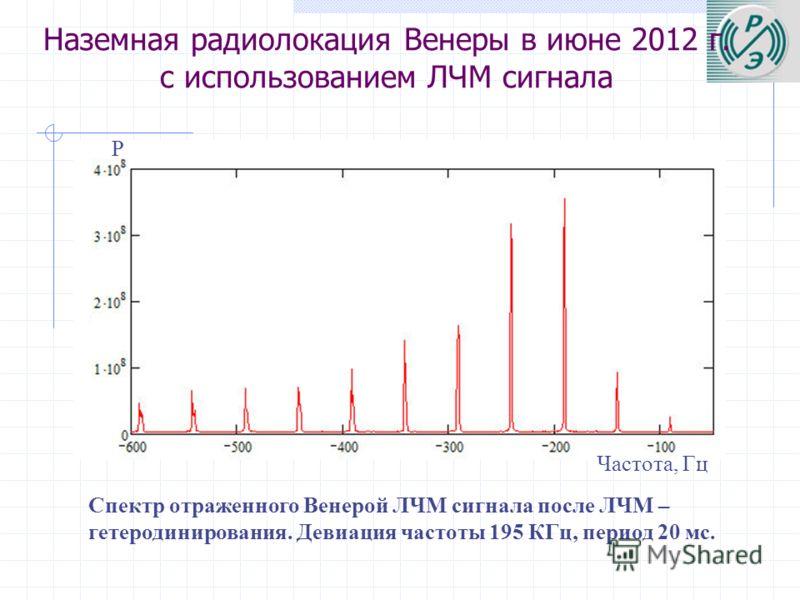 Наземная радиолокация Венеры в июне 2012 г. с использованием ЛЧМ сигнала Спектр отраженного Венерой ЛЧМ сигнала после ЛЧМ – гетеродинирования. Девиация частоты 195 КГц, период 20 мс. Частота, Гц Р