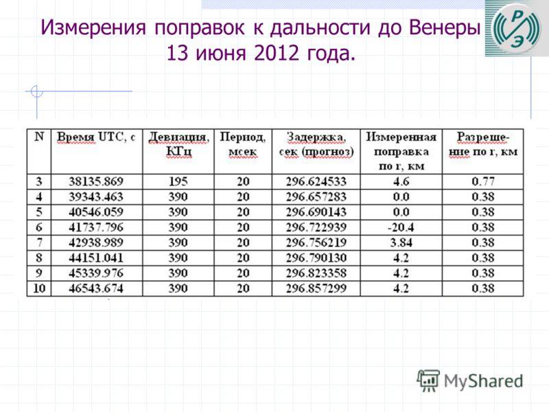 Измерения поправок к дальности до Венеры 13 июня 2012 года.