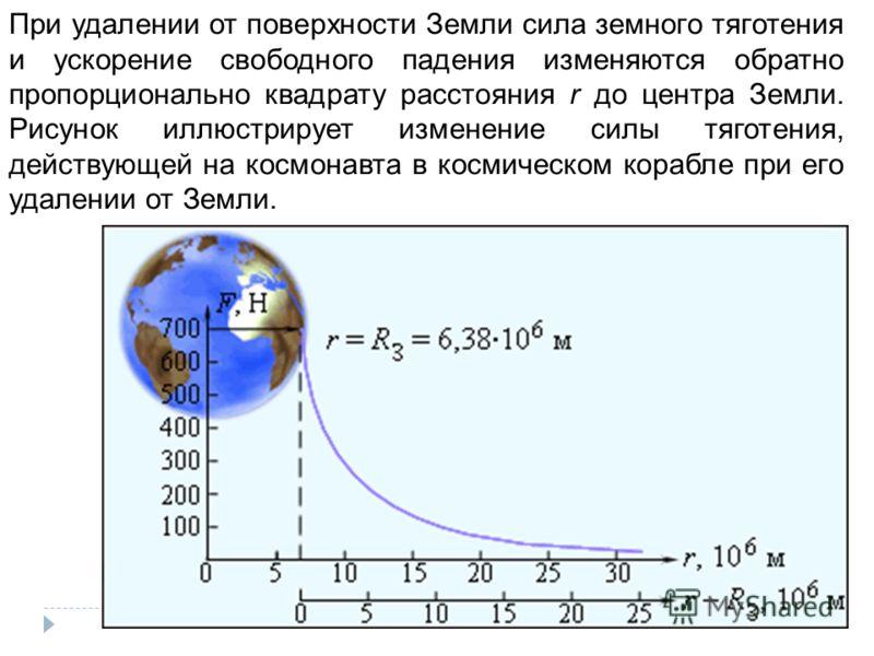 При удалении от поверхности Земли сила земного тяготения и ускорение свободного падения изменяются обратно пропорционально квадрату расстояния r до центра Земли. Рисунок иллюстрирует изменение силы тяготения, действующей на космонавта в космическом к