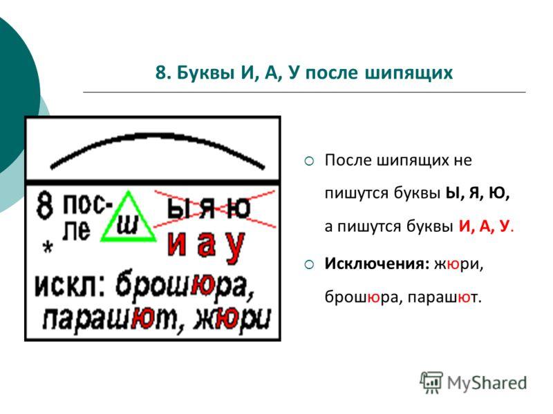 8. Буквы И, А, У после шипящих После шипящих не пишутся буквы Ы, Я, Ю, а пишутся буквы И, А, У. Исключения: жюри, брошюра, парашют.