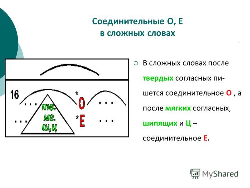 Соединительные О, Е в сложных словах В сложных словах после твердых согласных пи- шется соединительное О, а после мягких согласных, шипящих и Ц – соединительное Е.