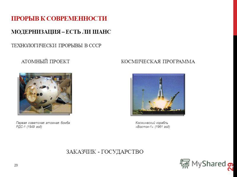 КОСМИЧЕСКАЯ ПРОГРАММА Первая советская атомная бомба РДС-1 (1949 год) АТОМНЫЙ ПРОЕКТ Космический корабль «Восток-1» (1961 год) ПРОРЫВ К СОВРЕМЕННОСТИ МОДЕРНИЗАЦИЯ – ЕСТЬ ЛИ ШАНС ТЕХНОЛОГИЧЕСКИ ПРОРЫВЫ В СССР ЗАКАЗЧИК - ГОСУДАРСТВО 29