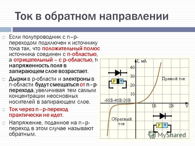 Ток в обратном направлении Если полупроводник с n–p- переходом подключен к источнику тока так, что положительный полюс источника соединен с n-областью, а отрицательный – с p-областью, то напряженность поля в запирающем слое возрастает. Дырки в p-обла