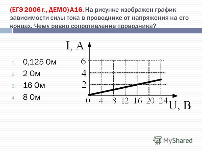 (ЕГЭ 2006 г., ДЕМО) А16. На рисунке изображен график зависимости силы тока в проводнике от напряжения на его концах. Чему равно сопротивление проводника? 1. 0,125 Ом 2. 2 Ом 3. 16 Ом 4. 8 Ом
