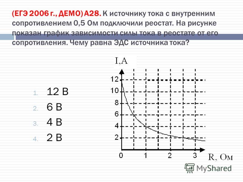(ЕГЭ 2006 г., ДЕМО) А28. К источнику тока с внутренним сопротивлением 0,5 Ом подключили реостат. На рисунке показан график зависимости силы тока в реостате от его сопротивления. Чему равна ЭДС источника тока? 1. 12 В 2. 6 В 3. 4 В 4. 2 В