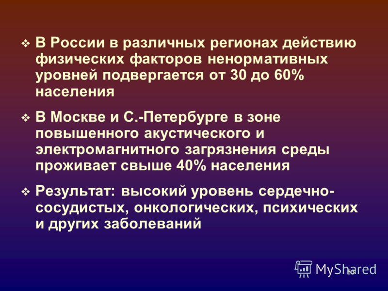 53 В России в различных регионах действию физических факторов ненормативных уровней подвергается от 30 до 60% населения В Москве и С.-Петербурге в зоне повышенного акустического и электромагнитного загрязнения среды проживает свыше 40% населения Резу