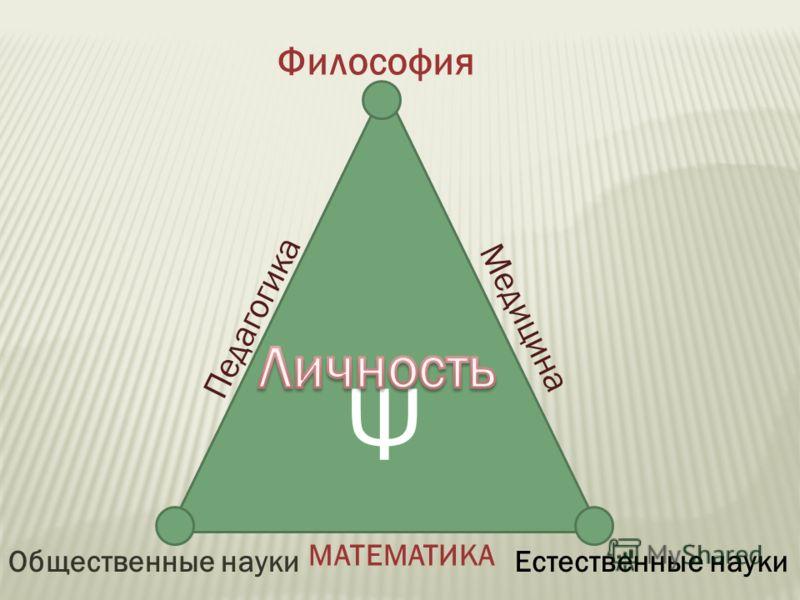 Ψ Общественные наукиЕстественные науки Философия Педагогика Медицина МАТЕМАТИКА